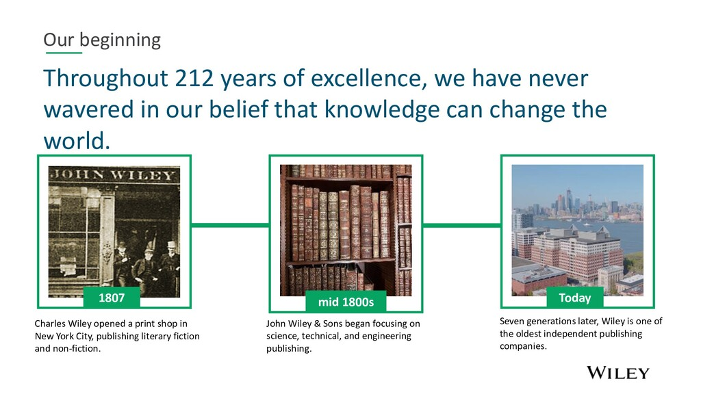 Our beginning Throughout 212 years of excellenc...