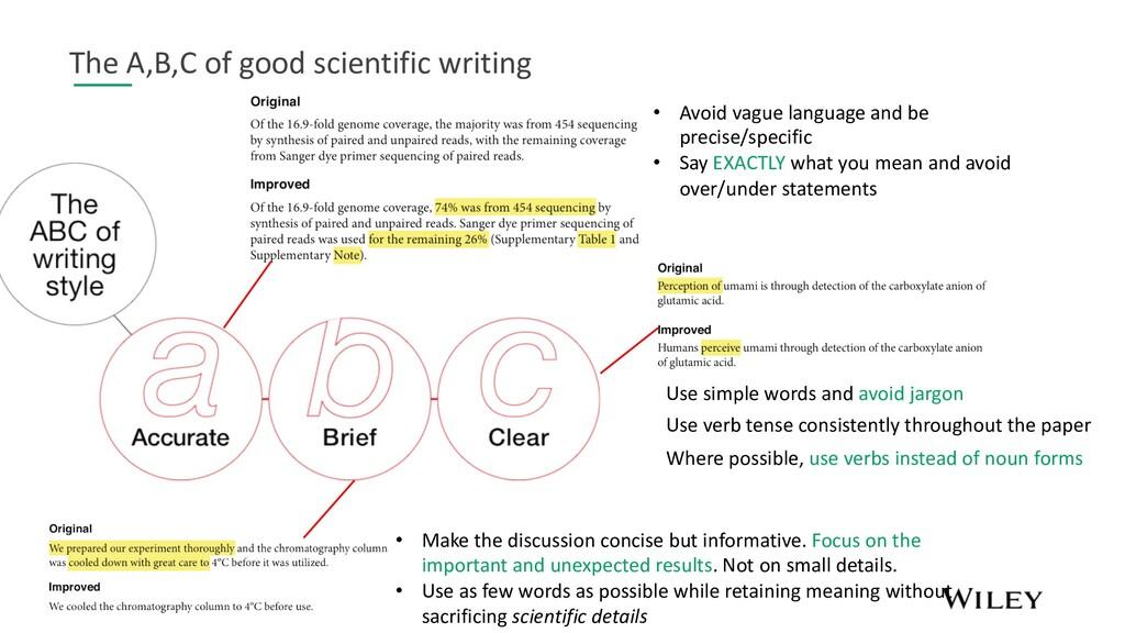 The A,B,C of good scientific writing • Avoid va...