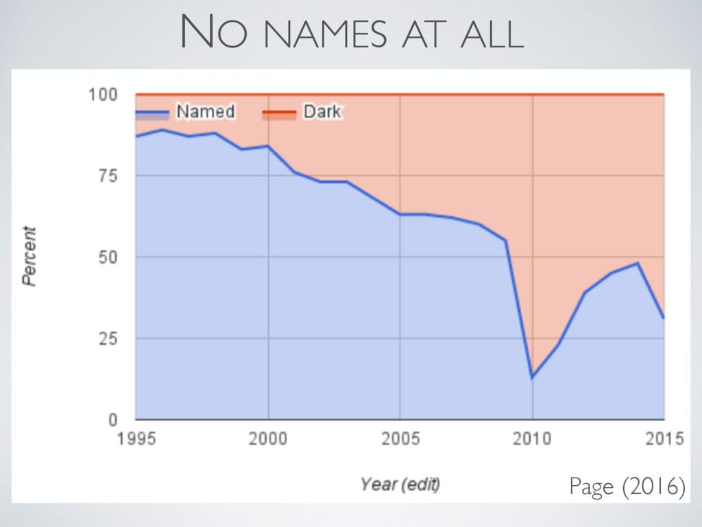 NO NAMES AT ALL Page (2016)