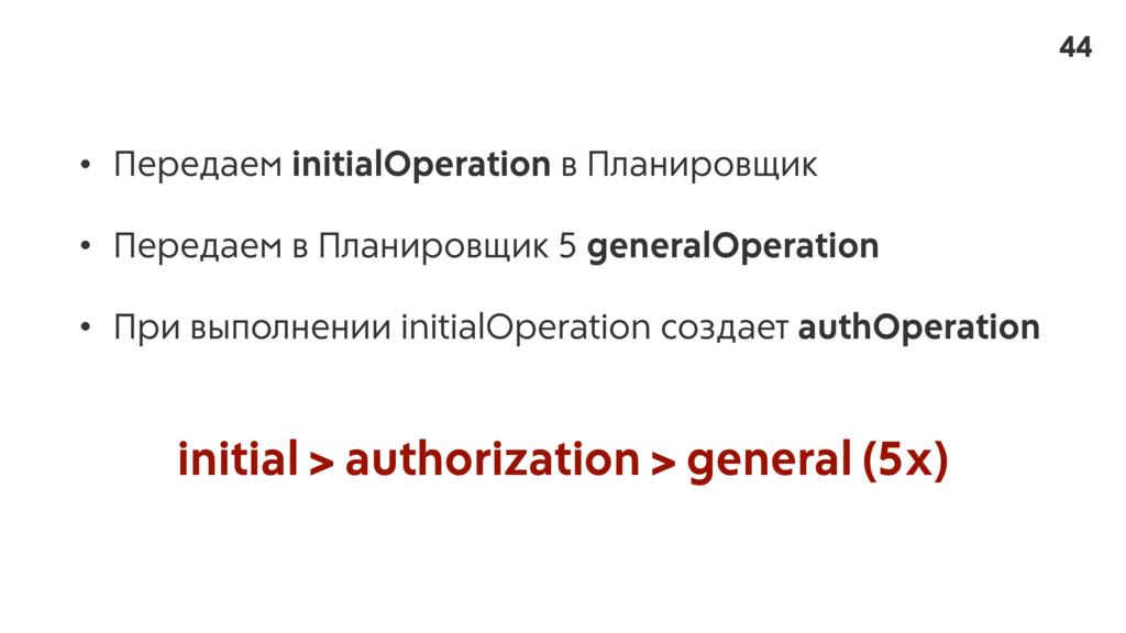 • Передаем initialOperation в Планировщик • Пер...