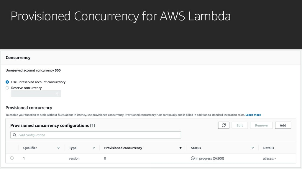 Provisioned Concurrency for AWS Lambda