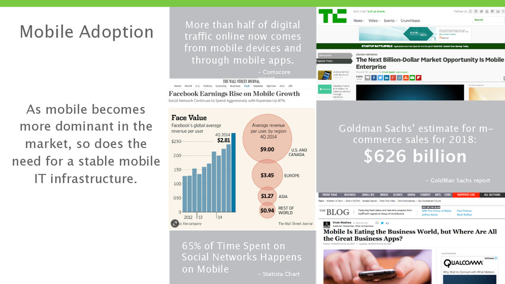 More than half of digital traffic online now co...