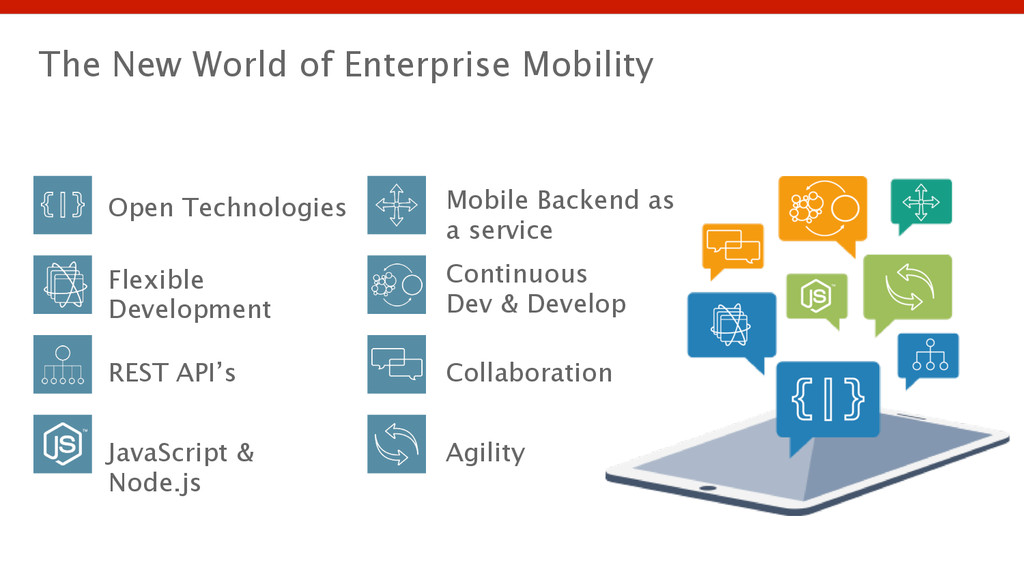 The New World of Enterprise Mobility Open Techn...