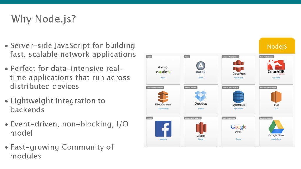 •Server-side JavaScript for building fast, sca...