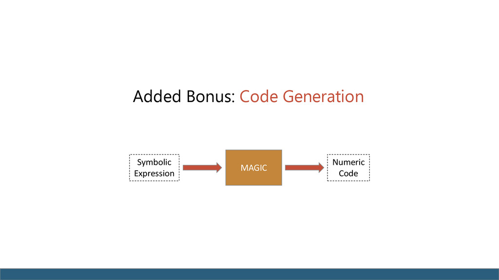 Added Bonus: Code Generation MAGIC Symbolic Exp...