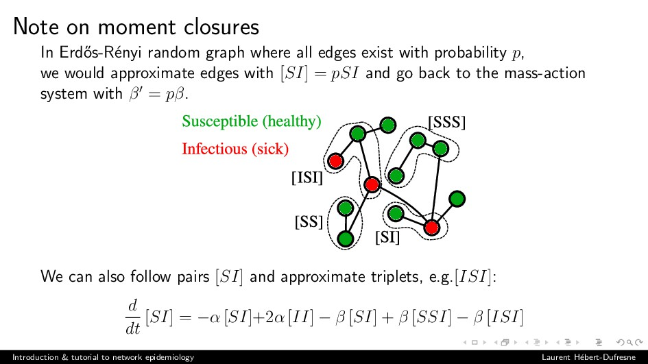 Note on moment closures In Erd˝ os-R´ enyi rand...