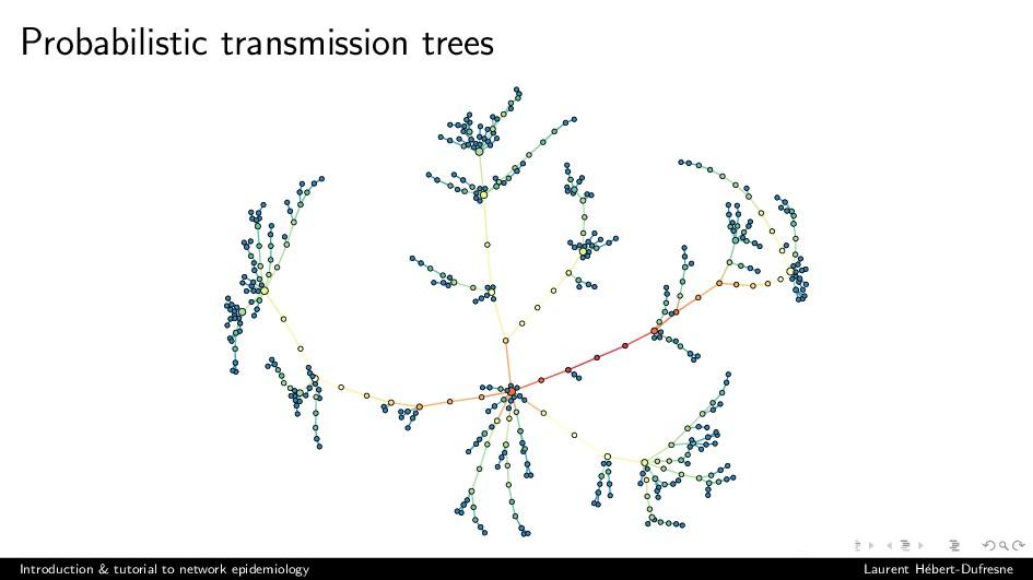 Probabilistic transmission trees Introduction &...
