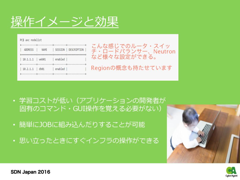 4%/+BQBO 操作イメージと効果 • 学習コストが低い(アプリケーションの...
