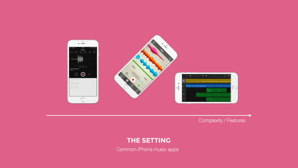 THE SETTING Complexity / Features Common iPhone...