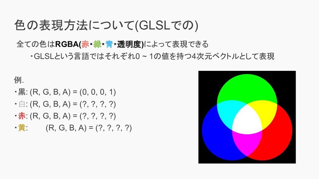 色の表現方法について(GLSLでの) 全ての色はRGBA(赤・緑・青・透明度)によって表現でき...