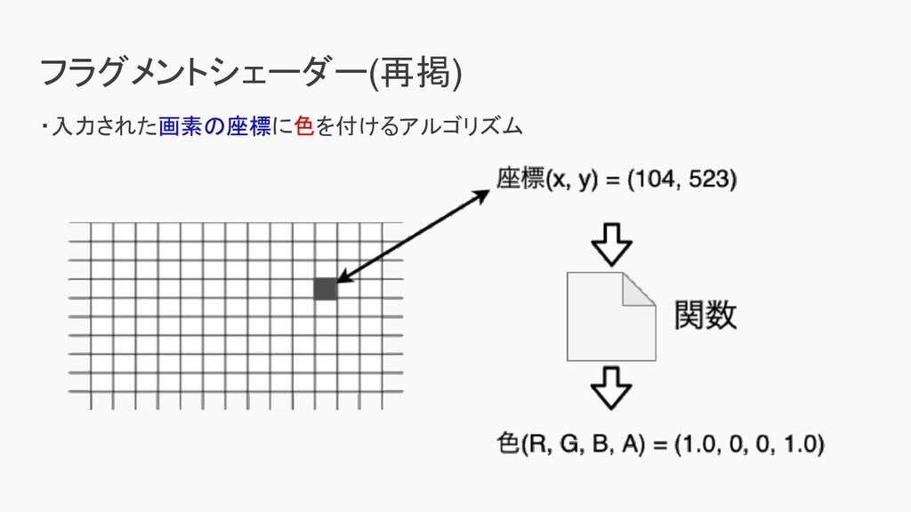 フラグメントシェーダー(再掲) ・入力された画素の座標に色を付けるアルゴリズム