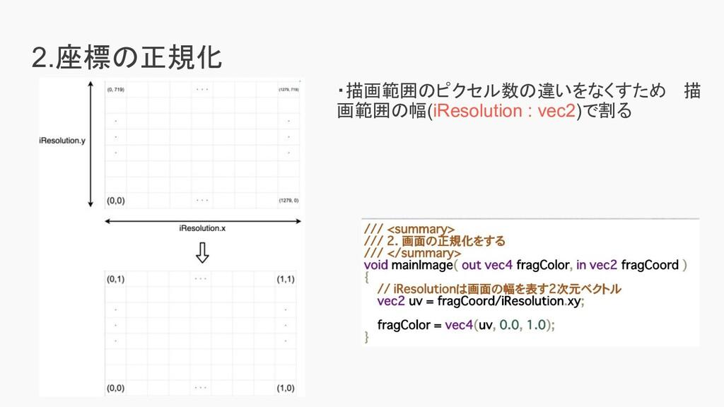 2.座標の正規化 ・描画範囲のピクセル数の違いをなくすため  描 画範囲の幅(iResolut...