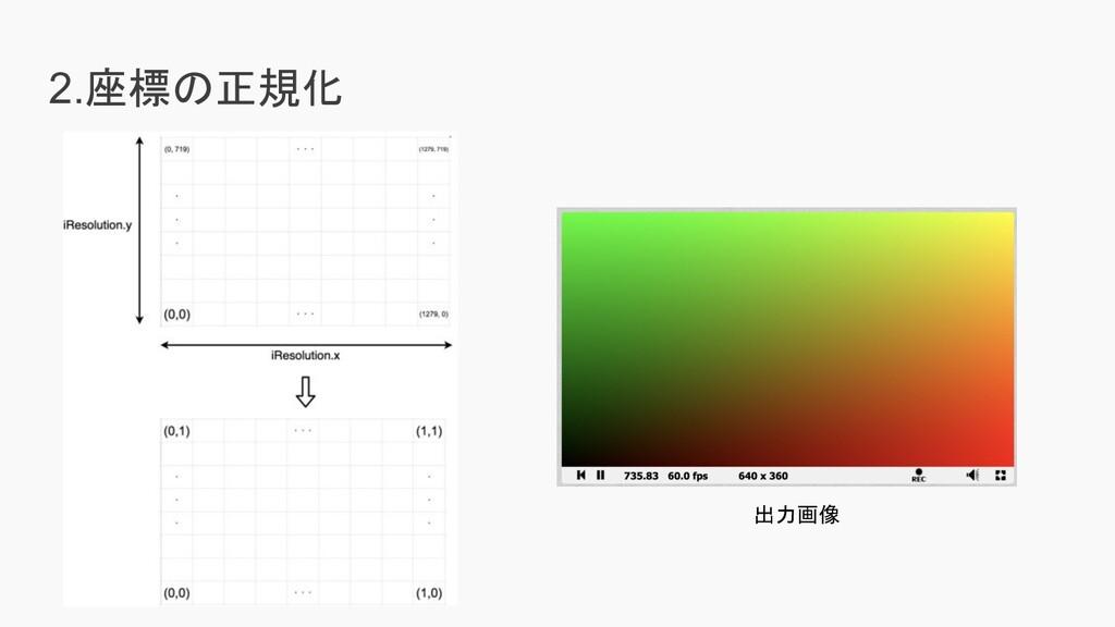 2.座標の正規化 出力画像