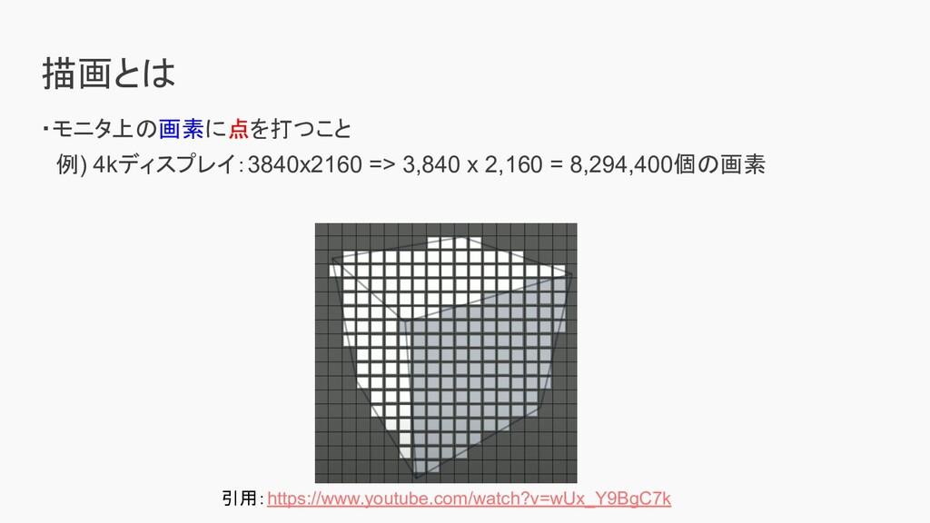 描画とは ・モニタ上の画素に点を打つこと  例) 4kディスプレイ:3840x2160 => ...