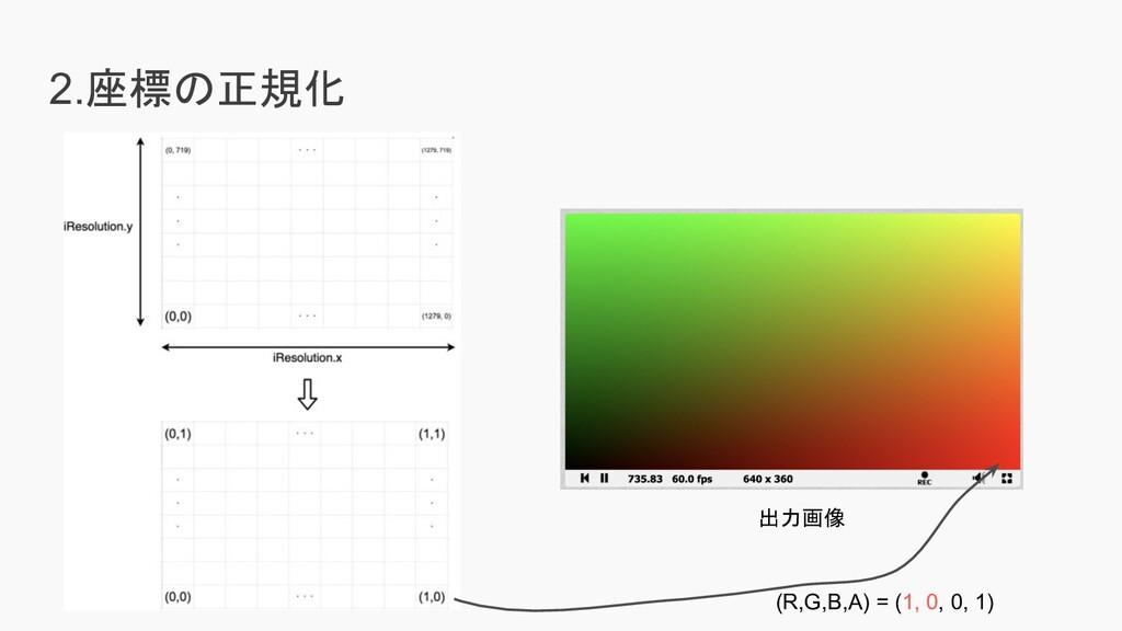 2.座標の正規化 出力画像 (R,G,B,A) = (1, 0, 0, 1)