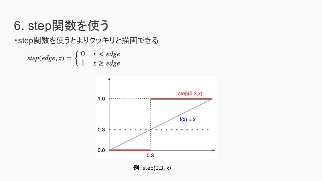 6. step関数を使う ・step関数を使うとよりクッキリと描画できる   例:step(0...