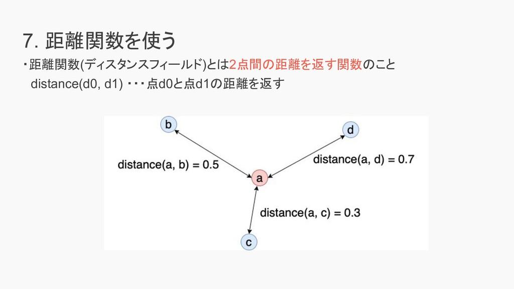 7. 距離関数を使う ・距離関数(ディスタンスフィールド)とは2点間の距離を返す関数のこと  ...