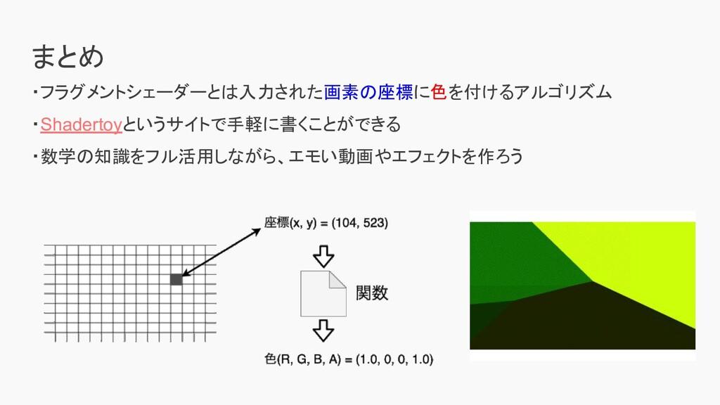 まとめ ・フラグメントシェーダーとは入力された画素の座標に色を付けるアルゴリズム ・Shade...