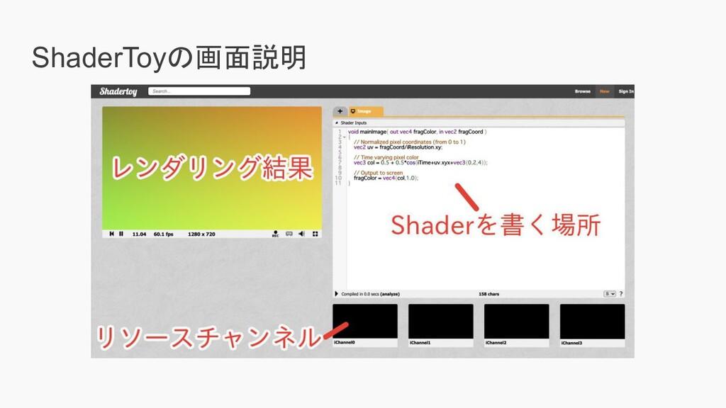 ShaderToyの画面説明