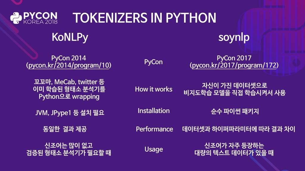 TOKENIZERS IN PYTHON KoNLPy soynlp PyCon 2014  ...