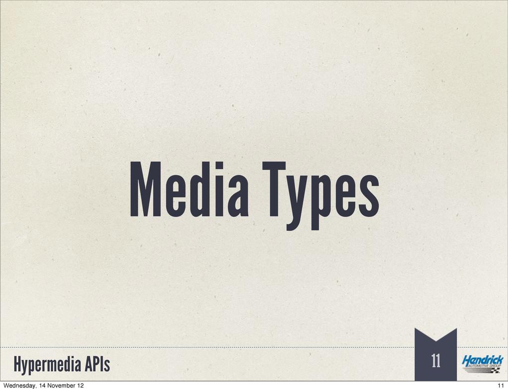 Hypermedia APIs Media Types 11 11 Wednesday, 14...