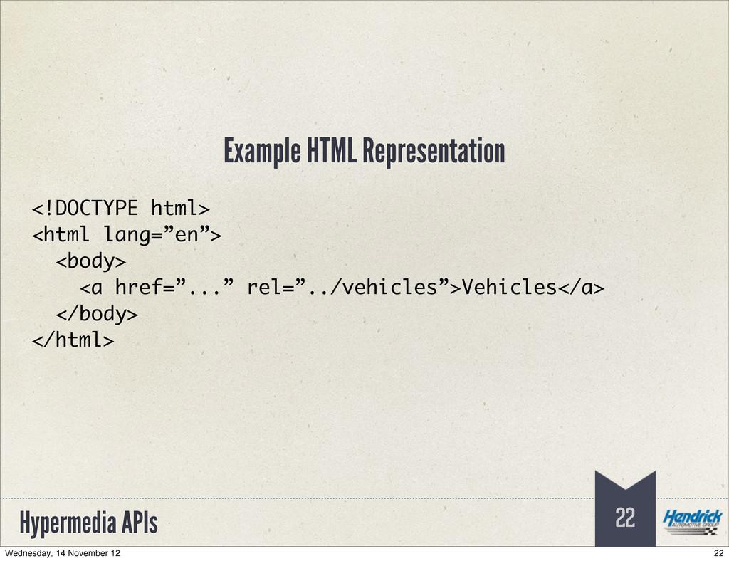 """Hypermedia APIs 22 <!DOCTYPE html> <html lang=""""..."""