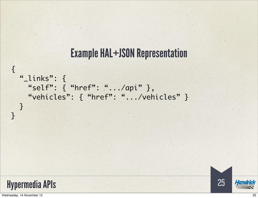 "Hypermedia APIs 25 { ""_links"": { ""self"": { ""hre..."