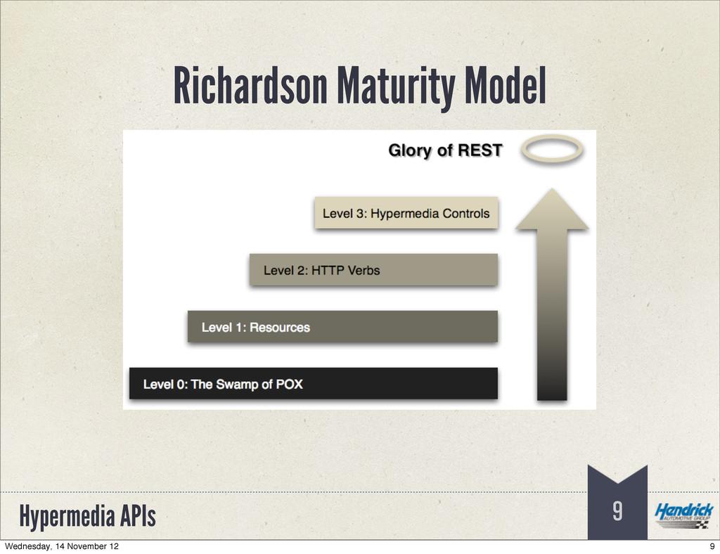 Hypermedia APIs 9 Richardson Maturity Model 9 W...