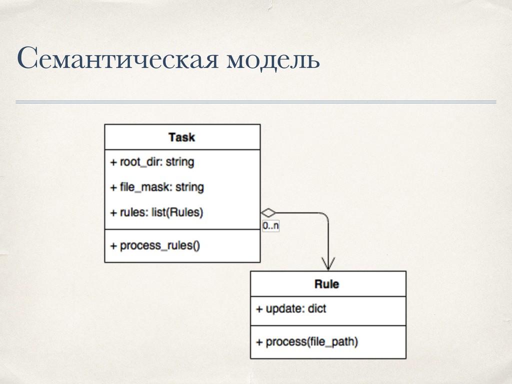Семантическая модель