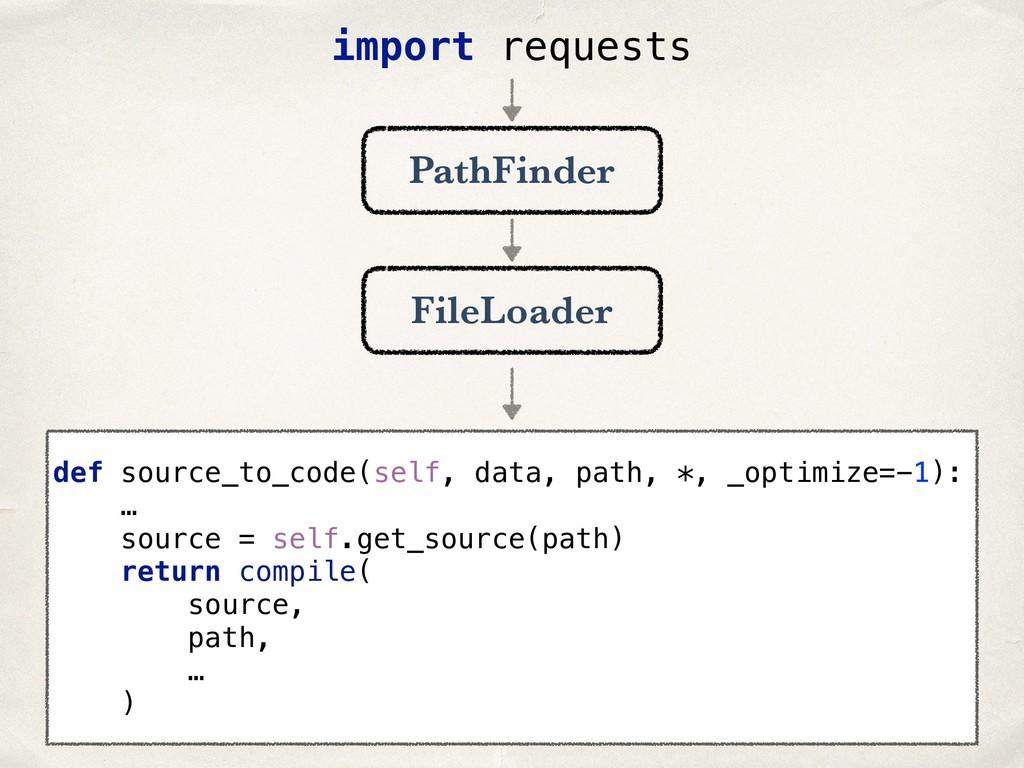 PathFinder FileLoader import requests def sourc...