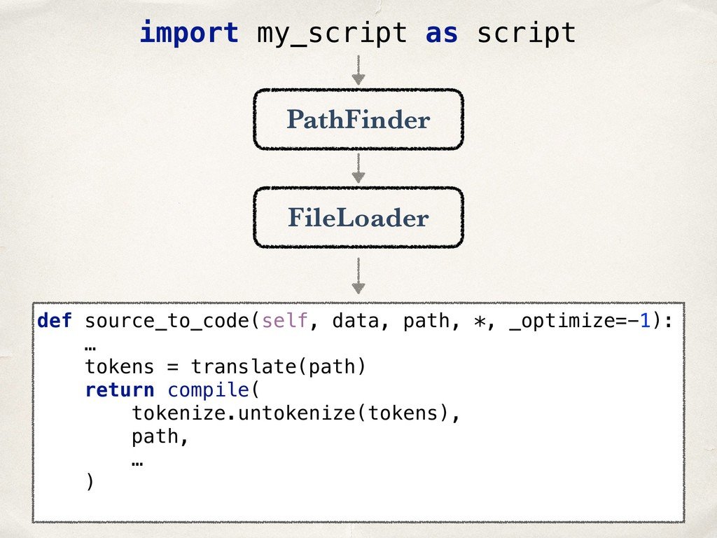 import my_script as script PathFinder FileLoade...