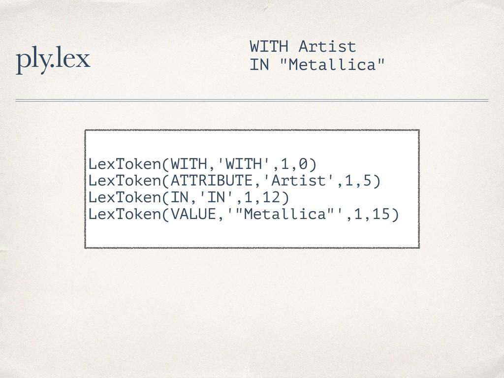 "ply.lex WITH Artist IN ""Metallica"" LexToken(WIT..."