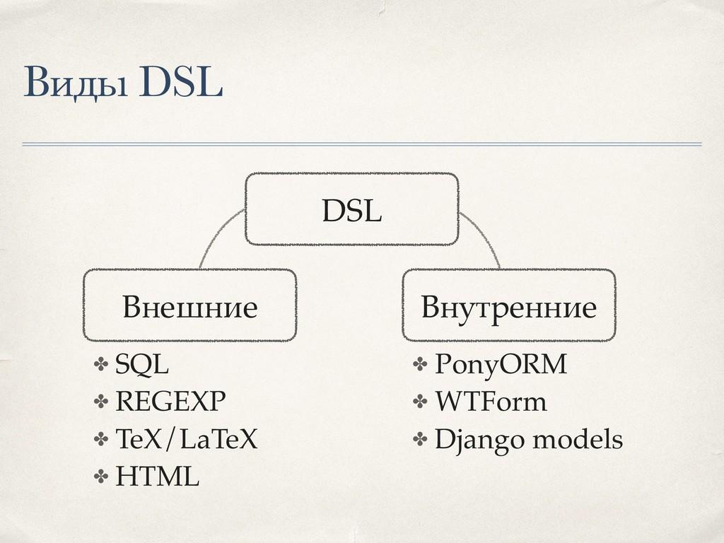 ✤ SQL ✤ REGEXP ✤ TeX/LaTeX ✤ HTML Виды DSL DSL ...