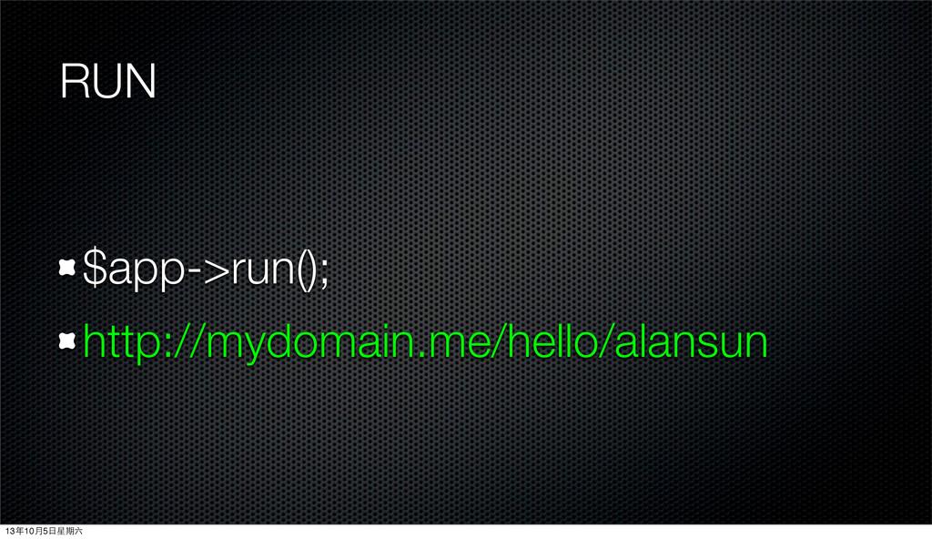 RUN $app->run(); http://mydomain.me/hello/alans...