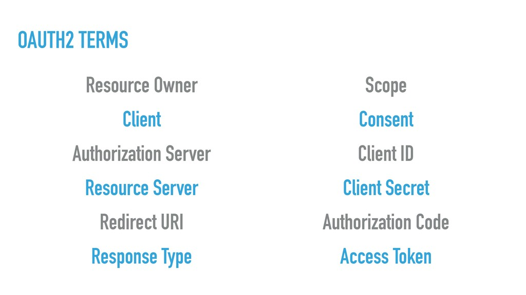OAUTH2 TERMS Resource Owner Client Authorizatio...