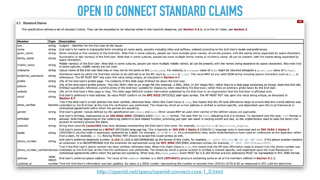 OPEN ID CONNECT STANDARD CLAIMS http://openid.n...