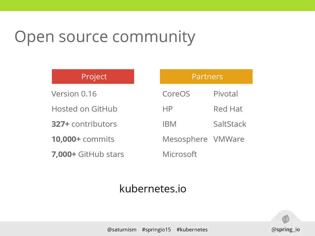 @saturnism #springio15 #kubernetes Open source ...
