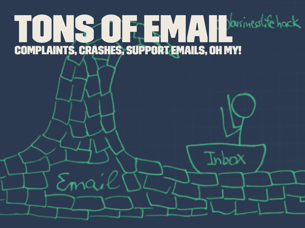 Tons of Email Complaints, Crashes, Support Emai...