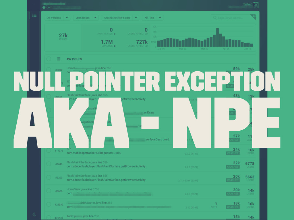 Null Pointer Exception AKA - NPE