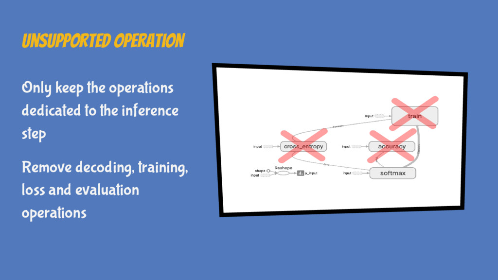 Unsupported operation Only keep the operations ...