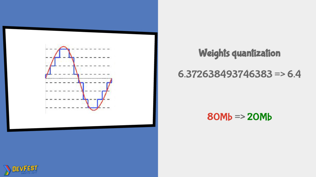 Weights quantization 6.372638493746383 => 6.4 8...