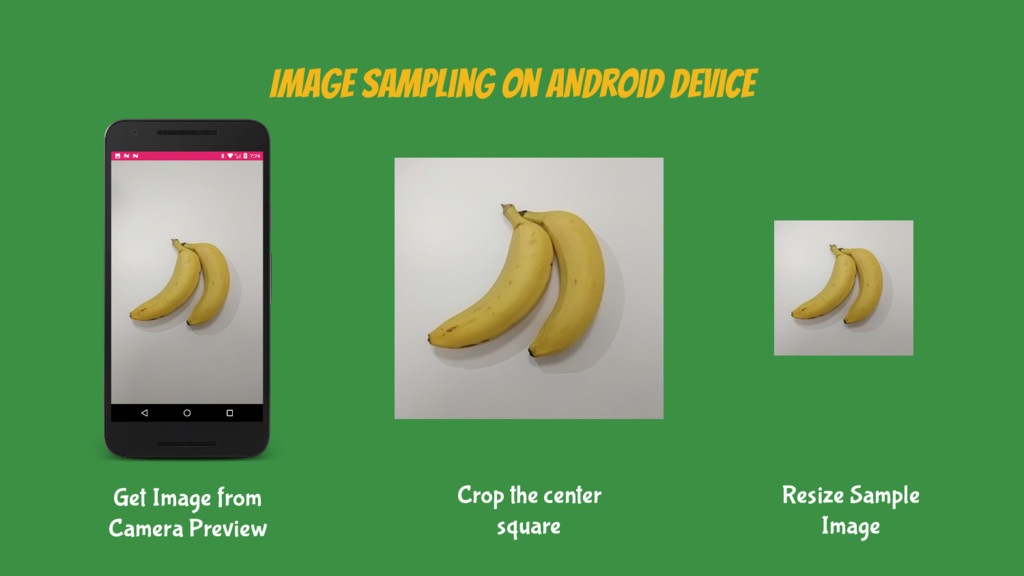 Image sampling on ANdroid device Get Image from...