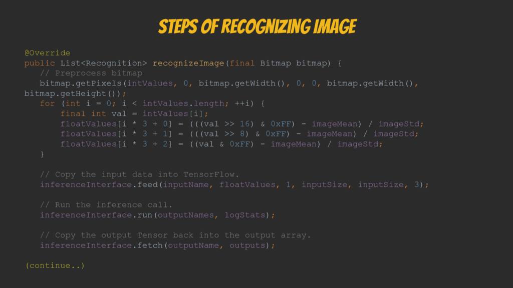 Steps of Recognizing Image @Override public Lis...