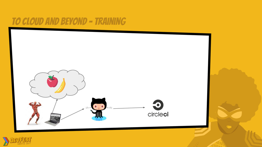 To cloud and beyond - Training