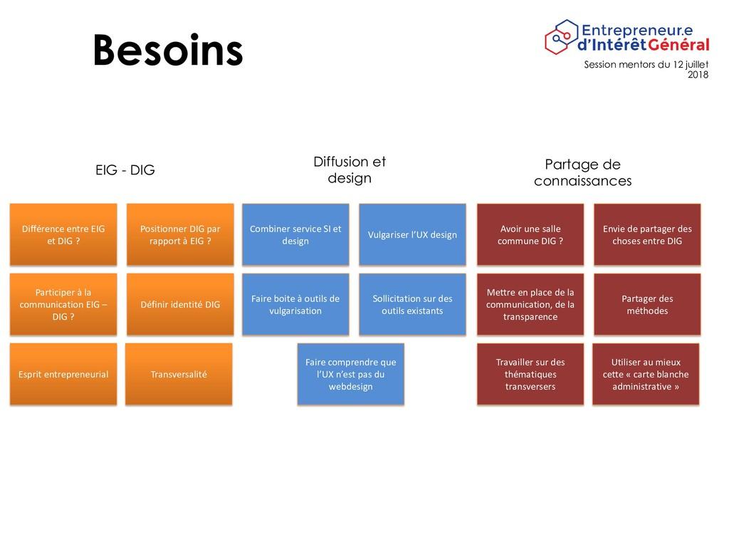 Besoins Session mentors du 12 juillet 2018 Diff...