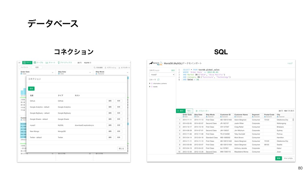80 ίωΫγϣϯ SQL σʔλϕʔε