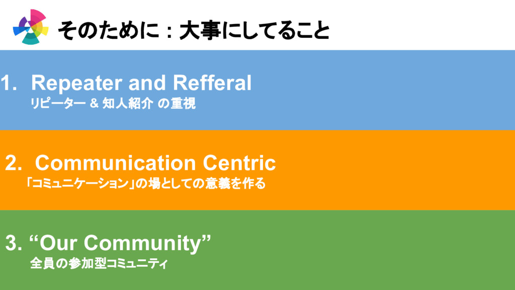 1. Repeater and Refferal リピーター & 知人紹介 の重視 そのために...