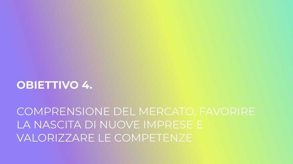 OBIETTIVO 4.   COMPRENSIONE DEL MERCATO, FAVORI...