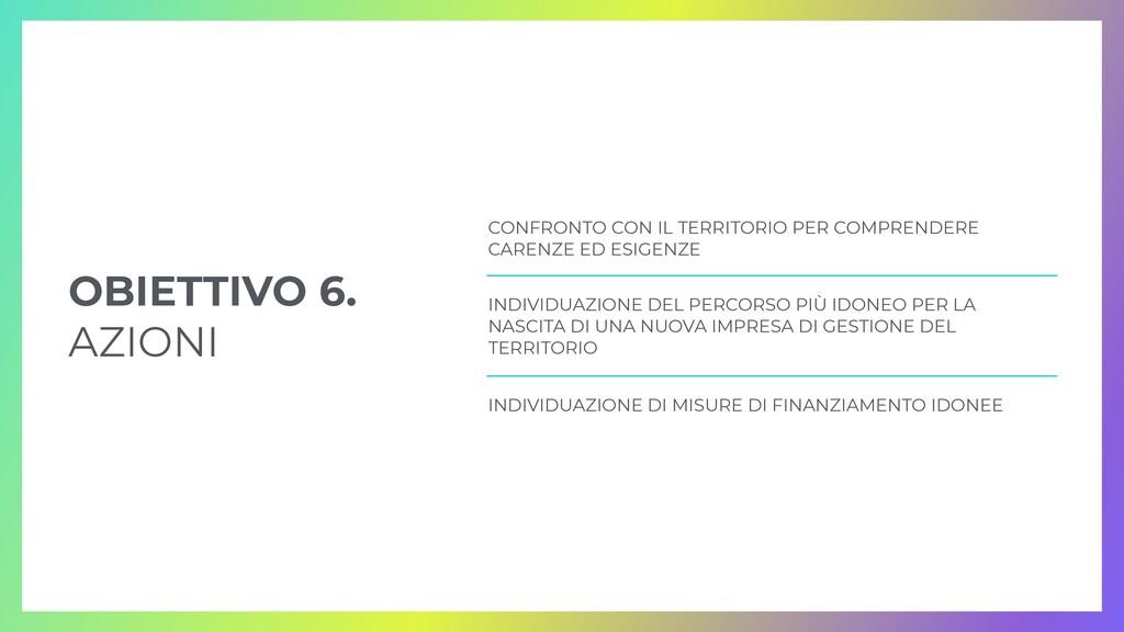 OBIETTIVO 6.   AZIONI CONFRONTO CON IL TERRITOR...