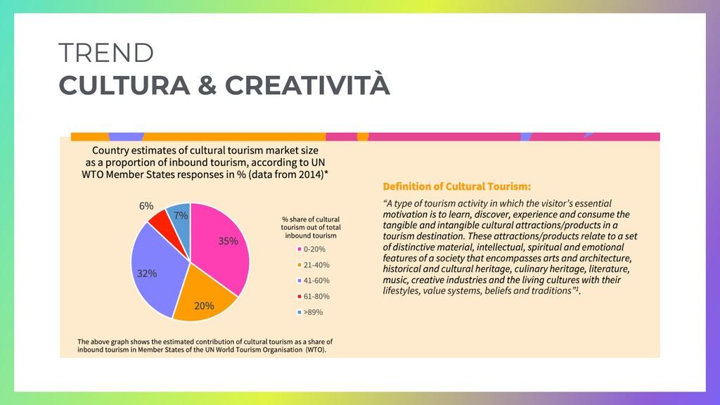 TREND   CULTURA & CREATIVITÀ